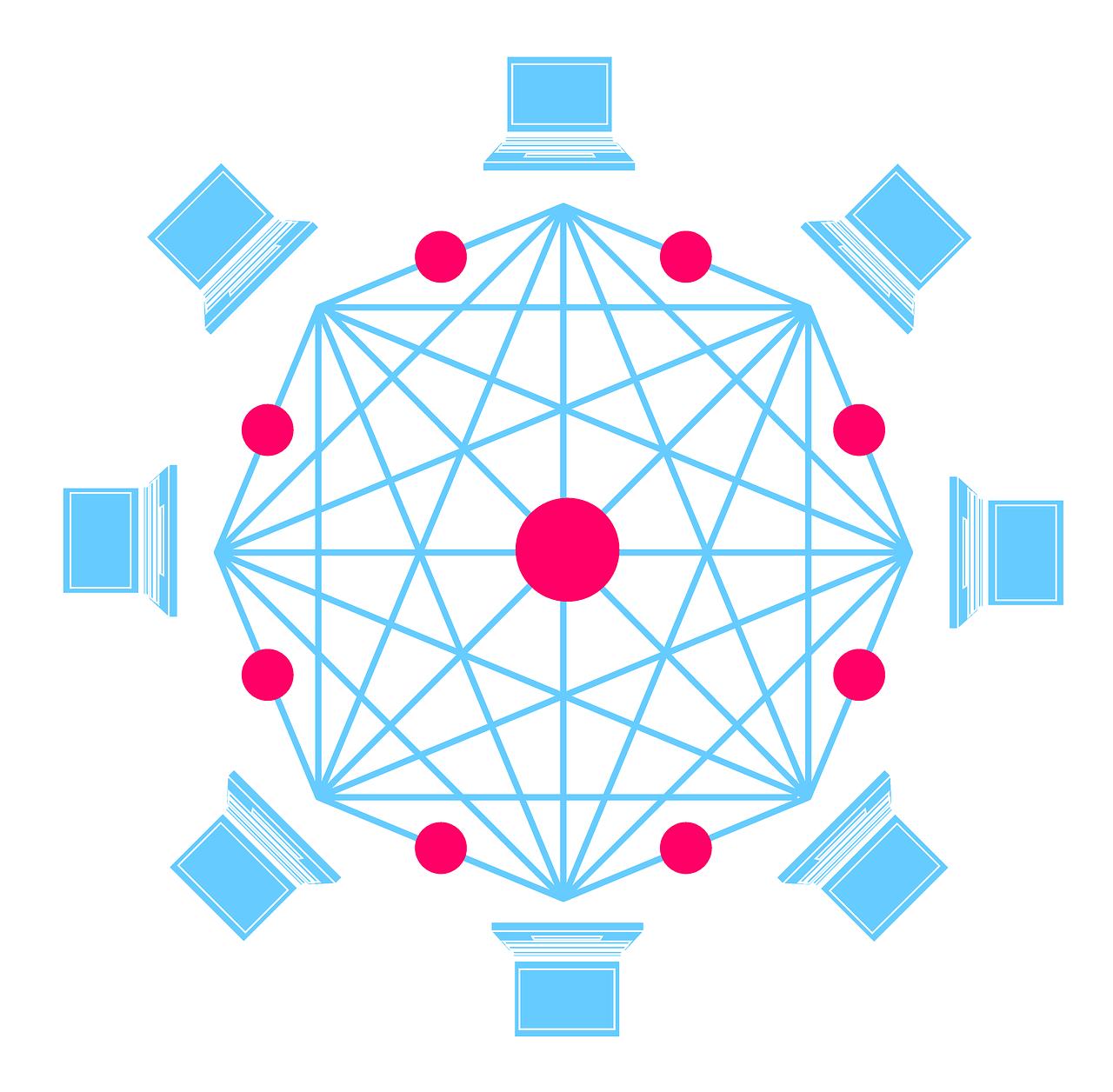 de-decentralization